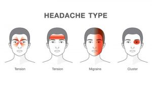 Still Having Headaches? Total Balance Chiropractic