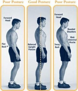 How You Can Assess Your Own Posture Total Balance Chiropractic